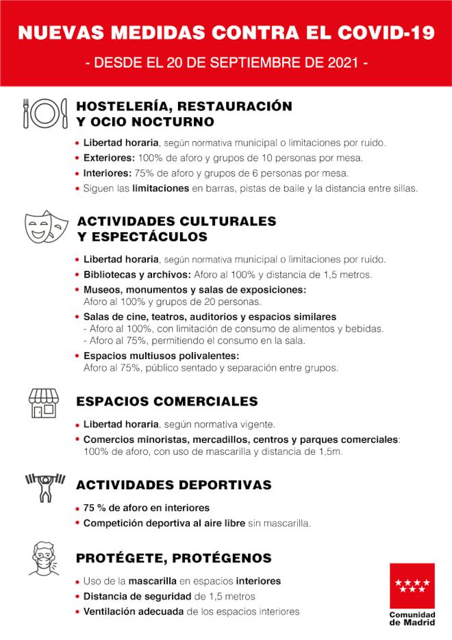 NUEVAS MEDIDAS DE CONTROL DE LA COVID EN VIGOR A PARTIR DEL LUNES 20 DE SEPTIEMBRE DE 2021 EN LA COMUNIDAD DE MADRID