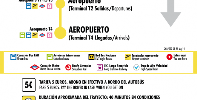 Plano autobús exprés aeropuerto: Barajas-Atocha