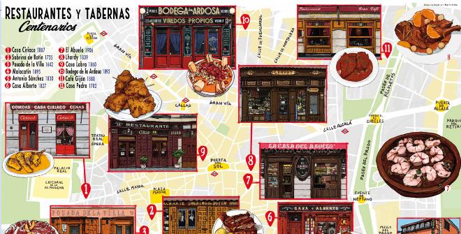 Mapa ilustrado de Restaurantes y tabernas centenarios de Madrid