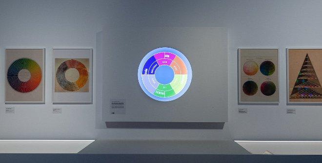 Vista de la exposición © Color. El conocimiento de lo invisible. Espacio Fundación Telefónica, 2021.