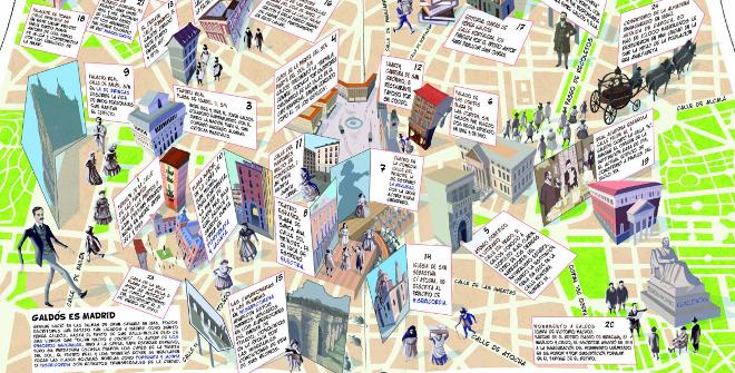 Mapa ilustrado Galdós es Madrid
