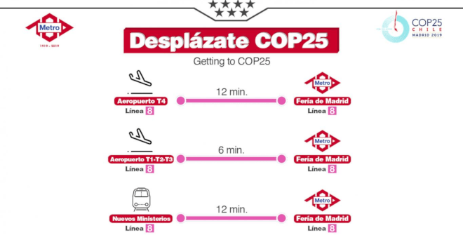 Cómo llegar a la Cop 25 Madrid / Getting to Cop 25 Madrid