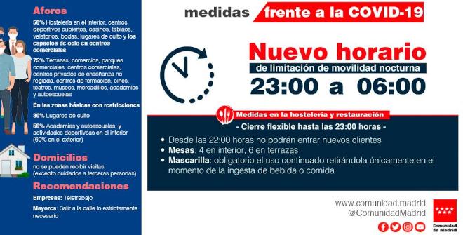 Medidas COVID en vigor la Comunidad de Madrid