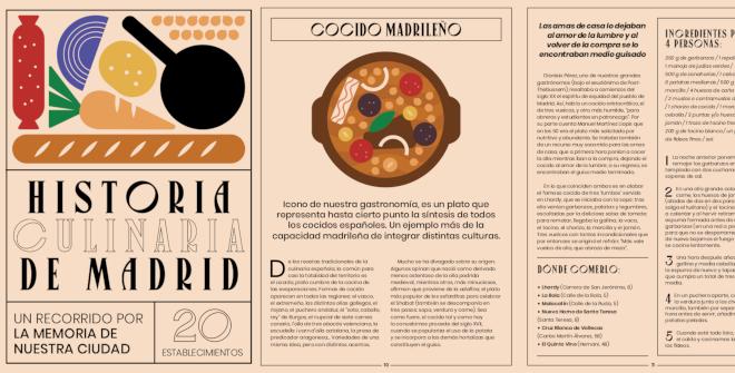 Historia culinaria de Madrid.  Academia Madrileña de Gastronomía.