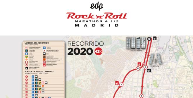 Plano Maratón de Madrid 2020