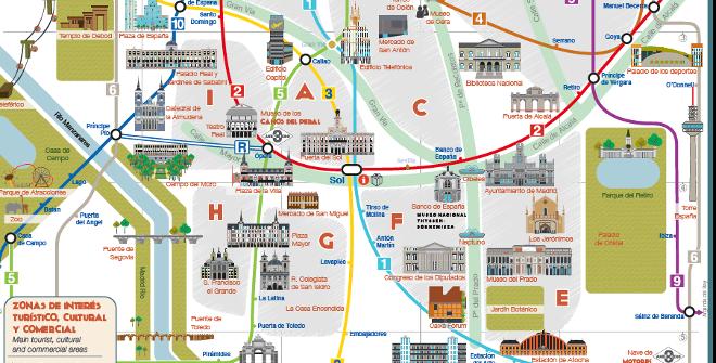 Plano turístico del Metro de Madrid