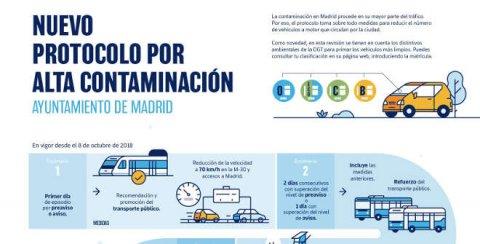 Folleto informativo protocolo anticontaminación Madrid (en vigor desde 8 octubre 2018)