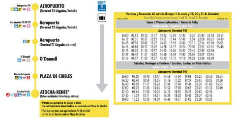 Bus exprés al aeropuerto (Pincha para ampliar)