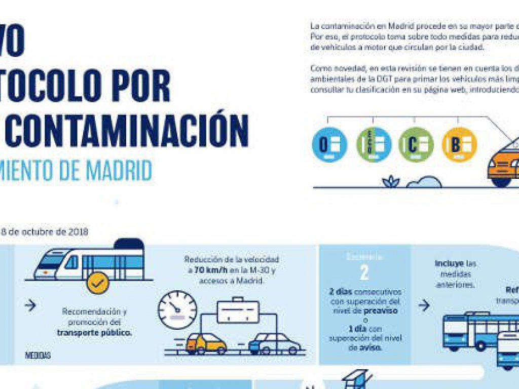 Folleto informativo protocolo anticontaminación Madrid (en vigor desde 10 dic 2018)