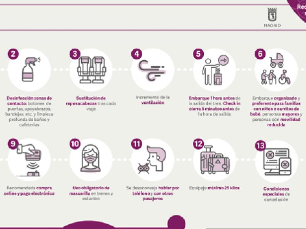 Une série d'infographies et de vidéos sur les différentes mesures de prévention et d'hygiène adoptées par chaque secteur d'activité contre la contamination par Covid-19