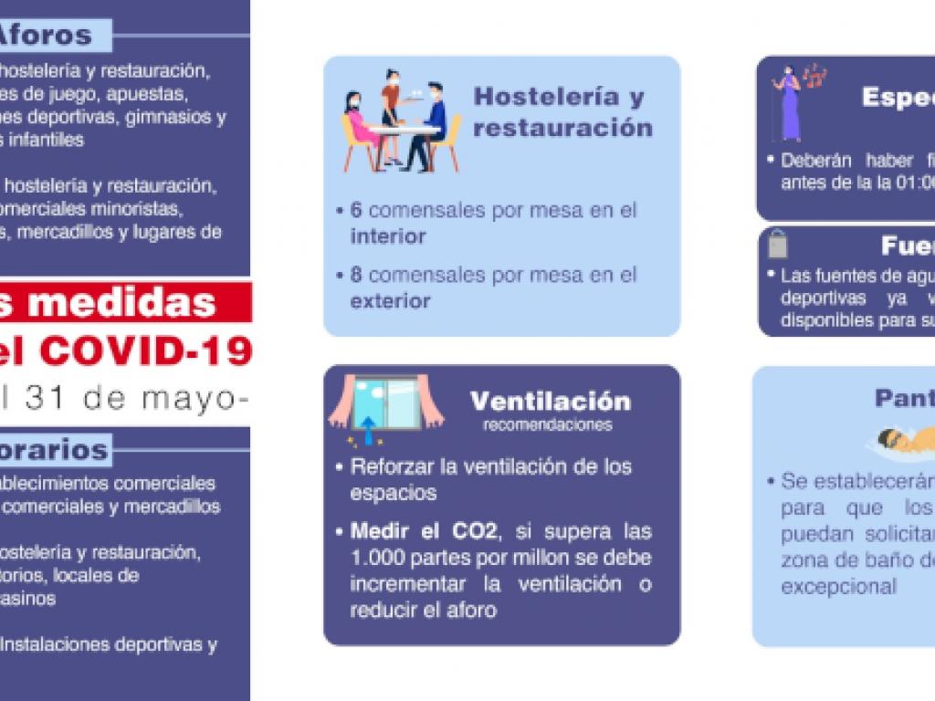 NUEVAS MEDIDAS DE CONTROL DE LA COVID EN VIGOR A PARTIR DEL LUNES 31 DE MAYO EN LA COMUNIDAD DE MADRID. PINCHA PARA AMPLIAR