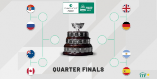 Cuadro cuartos de final Copa Davis Madrid 2019